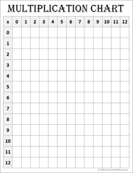 This is a picture of Free Printable Multiplication Table inside 112 printable worksheet pdf