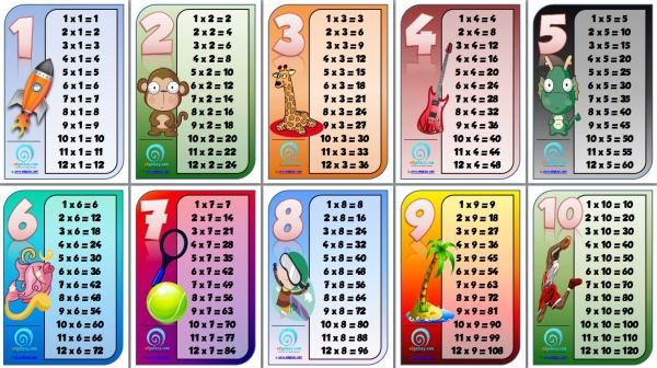 photograph about Multiplication Table Printable Pdf known as Multiplication Desk Chart