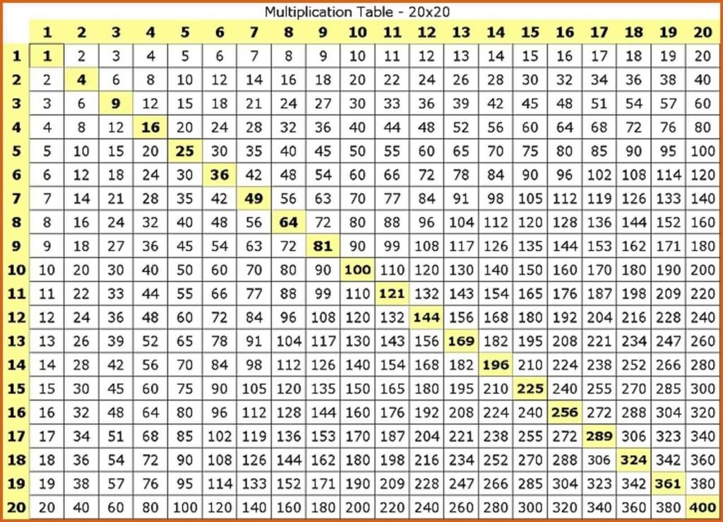 Multiplication Table 1 TO 20