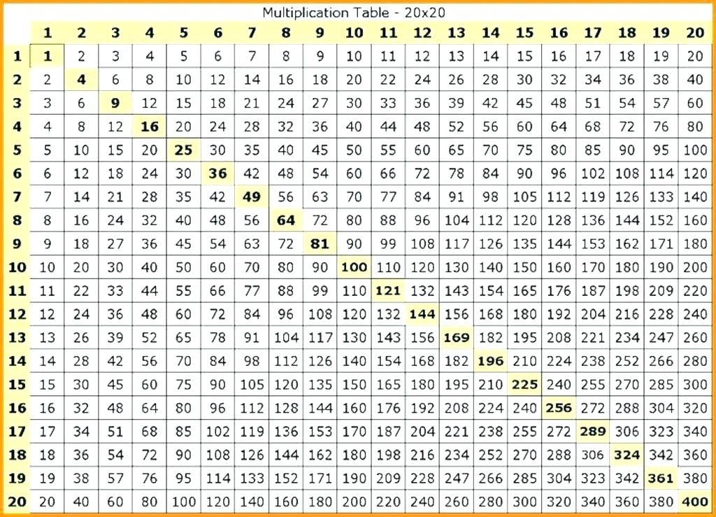 Multiplication Table 1 to 1000 PDF