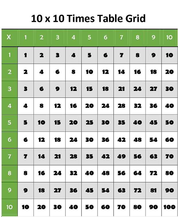 Time Table Grid Printable 10×10
