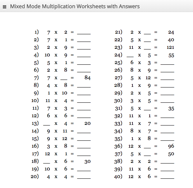 Multiplication Chart 1-25 Worksheet