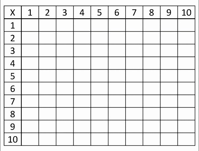 Multiplication Chart 10×10 Worksheet