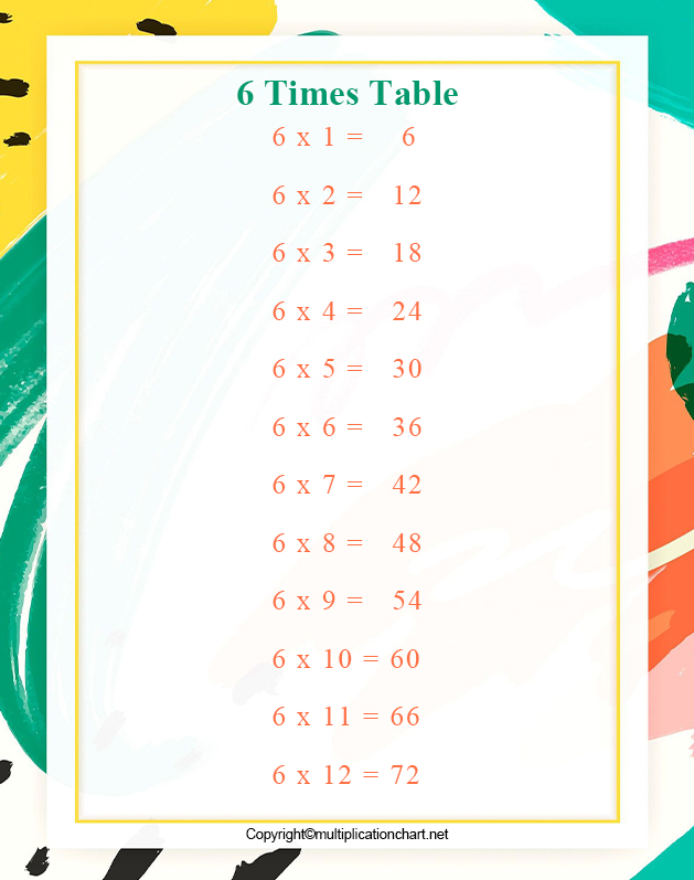 Multiplication Table 6