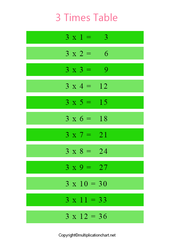 Times Table 3