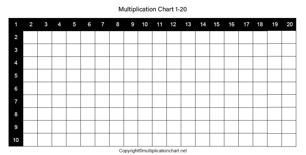 Printable Blank Multiplication Chart