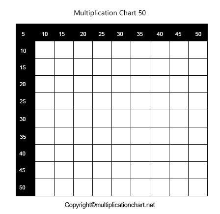 Printable Multiplication Chart