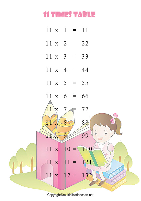 Times Table 11