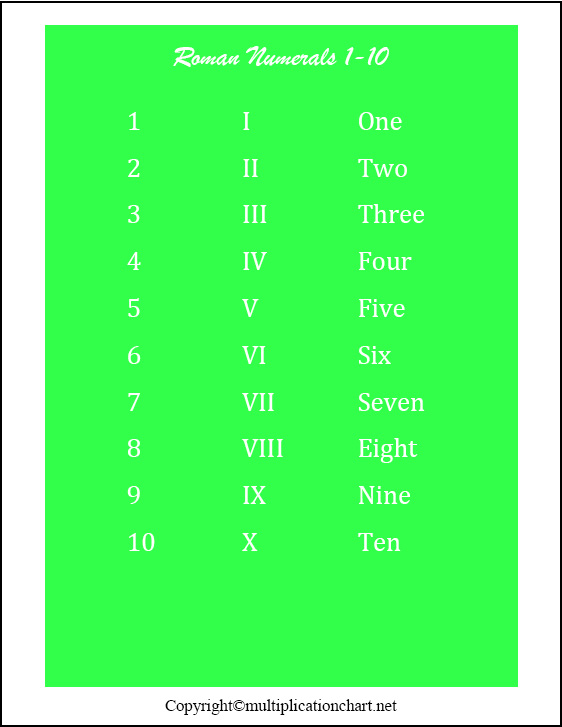 Roman Numbers 1-10 Chart