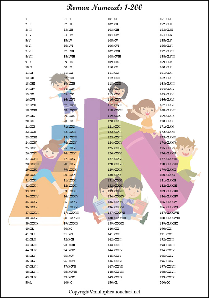 Roman Numerals 1-200 Printable