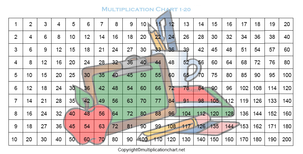 Multiplication Chart 1 to 20